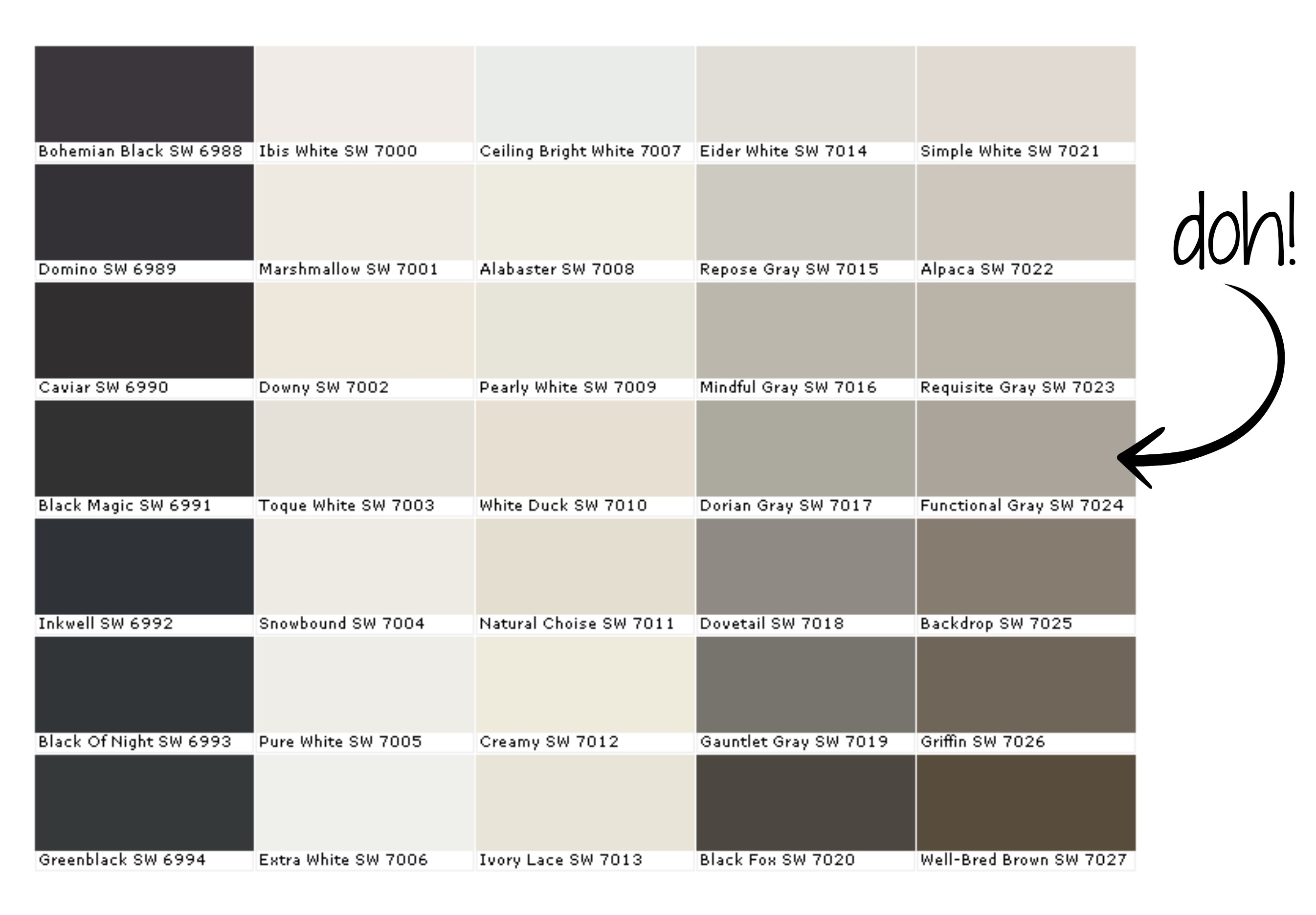 Sherwin williams car paint color chart