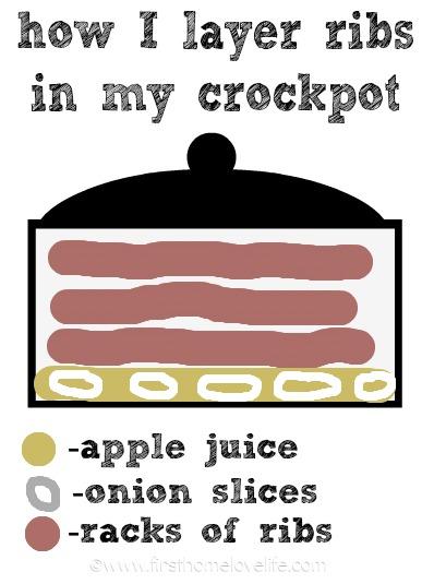 ribs in crockpot