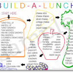 build a lunch printable sample